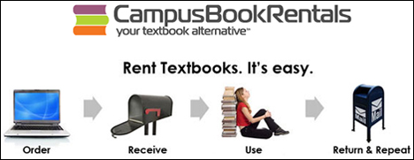 Cheap Book Rentals >> Campus Book Rentals Com Will Saves You Money No Doubt Night Helper