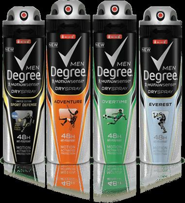 New Dove Dry Spray Antiperspirant For Men & Women!!