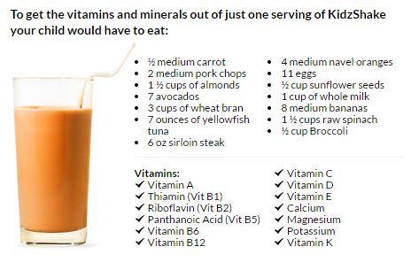 KidzShake Nutrient Chart