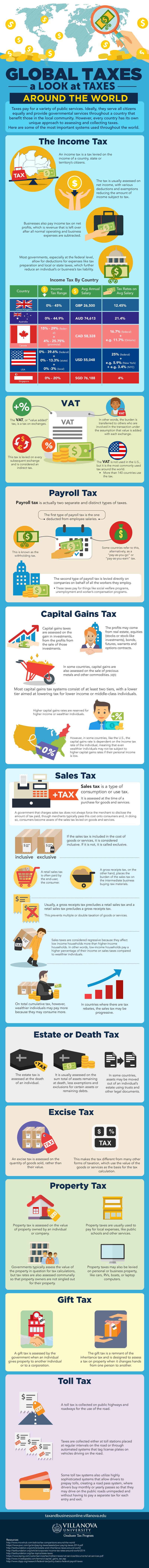 vil-law-global-taxes