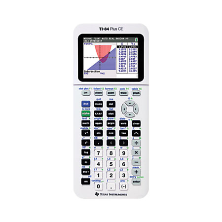 Back To School Guide Featuring The Texas Instruments TI-84 Plus CE!