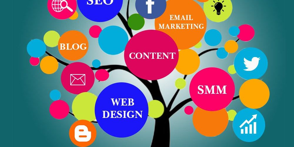 The Importance of Quality Web Design in a Digital Marketing Campaign